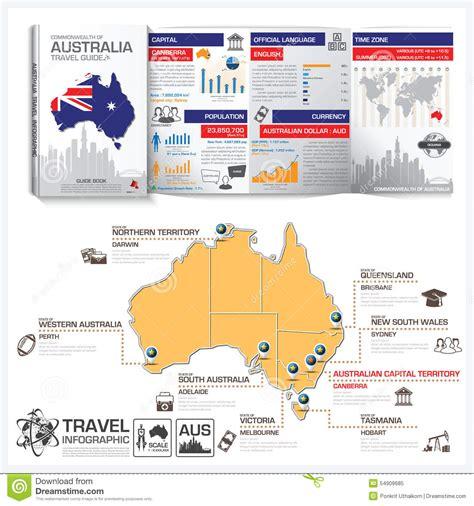 discover australia travel guide books commonwealth of australia travel guide book business