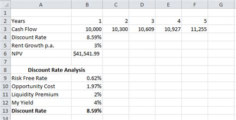 Real Estate Flow Analysis Spreadsheet by Real Estate Investment Worksheet Photos Dropwin