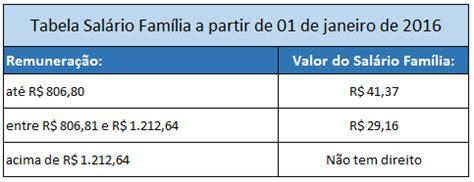 tabela salario de caixa posto de gasolina 2016 tabelas fgts divulgada a nova tabela inss 2016