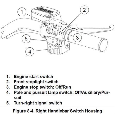 intercom wiring diagram for 2010 harley ultra 2010 harley