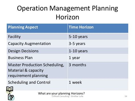 what is layout design in operations management unit 34 operations management in business