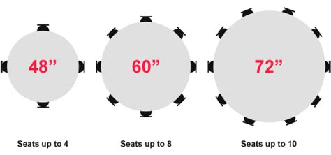 how many does a 60 table seat how many does a 72 table seat brokeasshome com