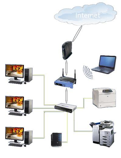ethernet network diagram ethernet network vinocom
