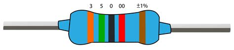 resistor 5 band values resistor color codes finding resistor values