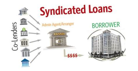 loan syndication process diagram internship report on syndicated loan practiced