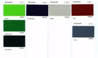 moco color codes kawasaki green ppg paint code car interior design