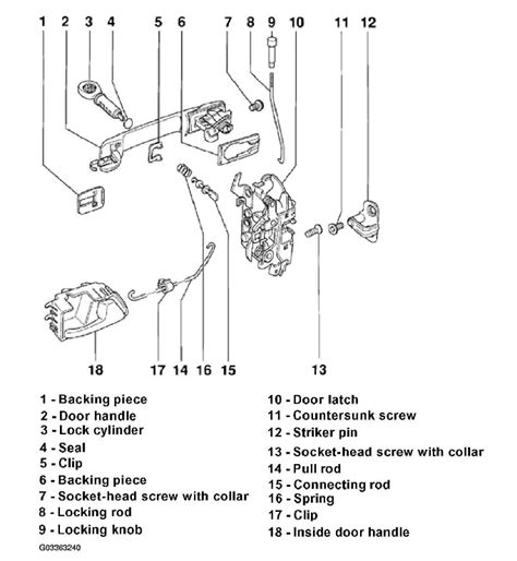 security system 2011 volkswagen golf spare parts catalogs volkswagen golf 1 8t 1998 auto images and specification