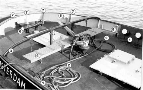 sleepboot onderdelen afb diverse onderdelen sleepboten e d deel 1