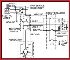 generator automatic transfer switch ats wiring diagram elec eng world