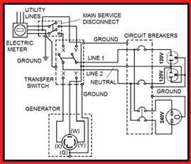 generator automatic transfer switch ats wiring diagram