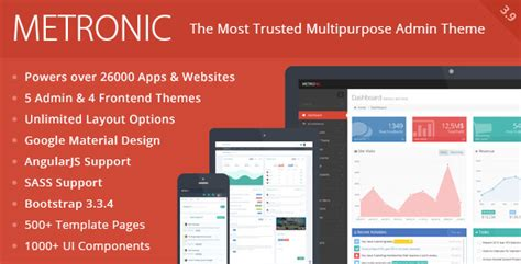 responsive web themes to build awesome websites 2015