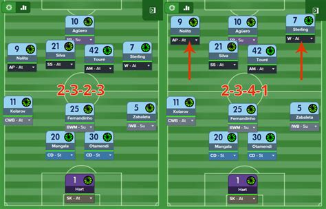 best football manager fifa football manager 2017 tactics best obegresac s diary