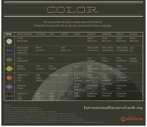 color meanings from around the world the symbolism of color around the world using the wrong
