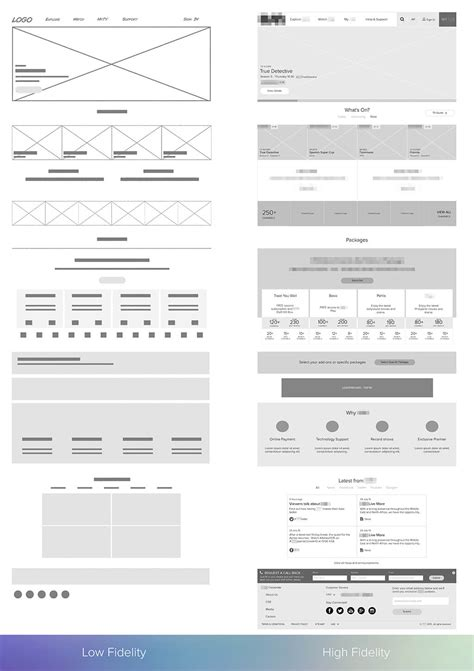 a beginner s guide to wireframing wireframes 101 a beginners guide to wireframing