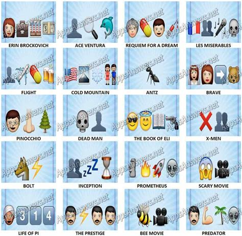 emoji film charades emoji charades the best texting game ever pictures