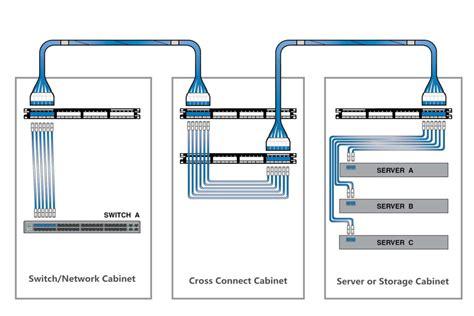 rj11 data wiring diagram wiring diagram