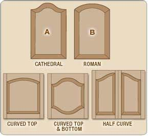 cabinet door template arched door templates and patterns router accessories