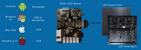 Pixel Guts Kit pixel guts kit