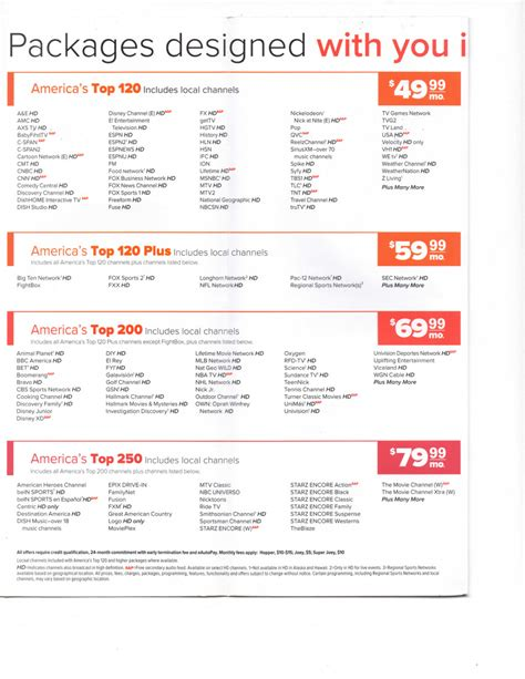 dish network deals for existing dish network customers autos post