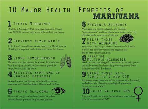 10 Health Benefits Of by 10 Major Health Benefits Of Marijuana Marijuana