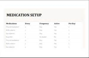 medication templates schedule medication intake schedule template for excel excel