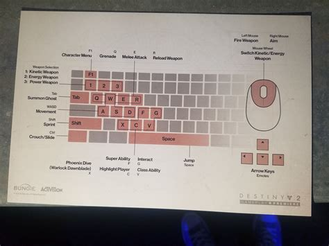 fortnite keyboard controls destiny 2 pc release date isn t set here are the default