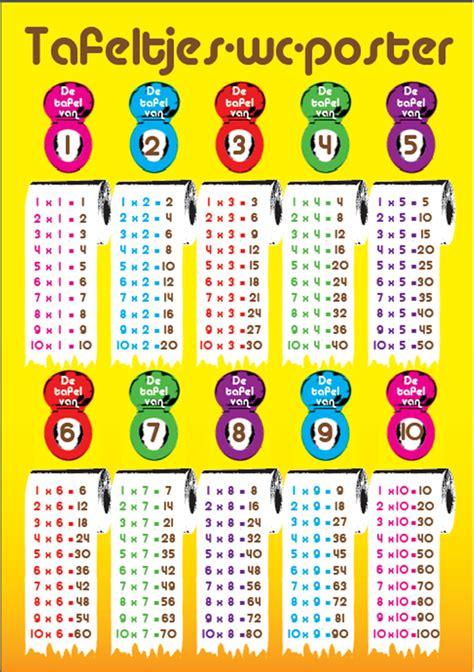 tafels poster wc www nazia nl de klas enzo pagina 2 basisonderwijs