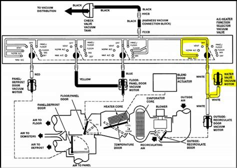 2005 ford explorer ac diagram http www justanswer com ford 7qine