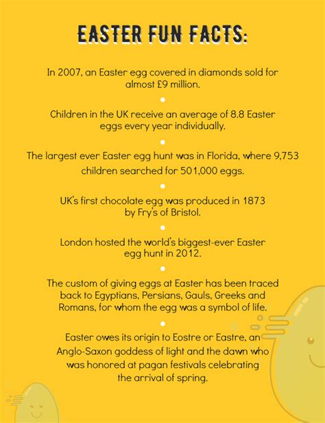 Easter Facts Trivia | fabulous email inspirations for a hoppy easter