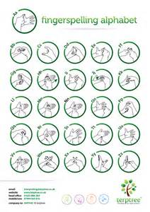 Sign language words for beginners i find the british sign
