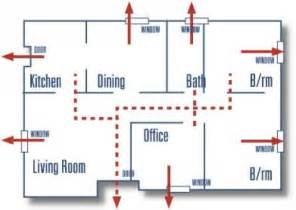 home emergency evacuation plan template business