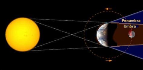 what is a sun l eclipse lunar infoescola
