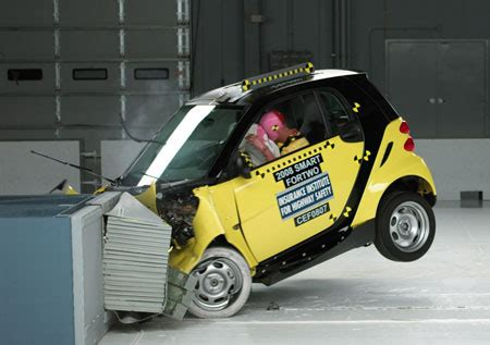 smart car collision test iihs releases official results on the smart fortwo