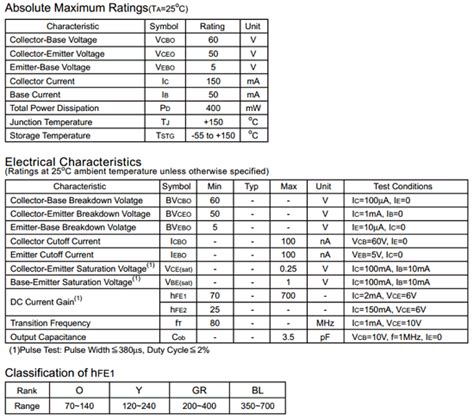 transistor c1815 pinout c1815 datasheet c1815 pdf pinouts circuit dc components