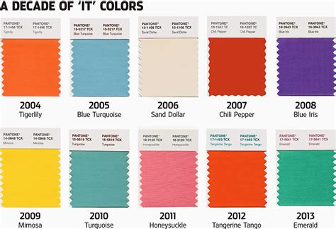 color of the year 2013 tywkiwdbi quot wiki widbee quot the color of the year quot is