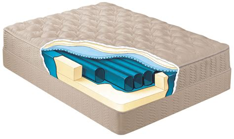 Best Waterbed Mattress Boyd Shallow Fill Brighton Waterbed Mattress Norman Flynn