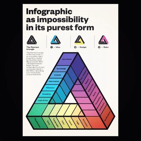 design data meaning 174 best i envisioning information images on pinterest
