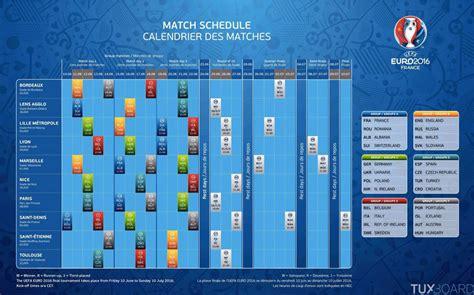 calendrier des matchs de l 2016 de football