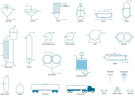 process flow diagram symbols 6 best images of engineering process flow chart