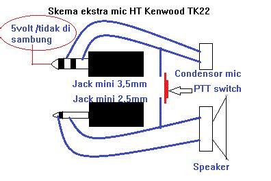 Mesin Cuci 2 Tabung Merk Cina 254 cara mudah belajar elektro tips servis tv led tv tabung mesin cuci cara membuat ekstra