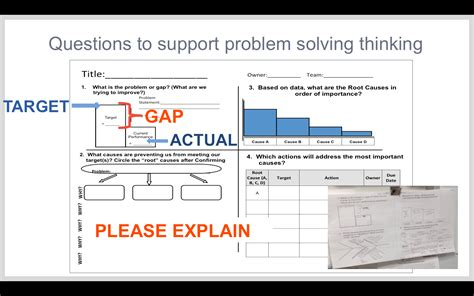 Leading Daily Improvement Creating New Habits And Practices To Support Continuous Improvement Problem Solving Template