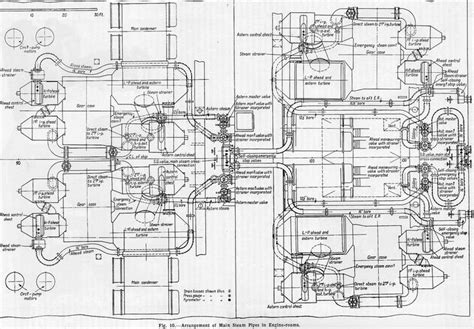 Ship Engine Room Layout Design by Arrangement Of Steam Pipes In The S Engine Rooms Ship Schematics Cutaways