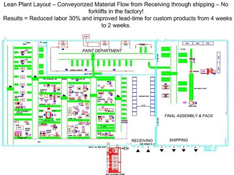warehouse layout design definition hak consulting services industrial engineering and
