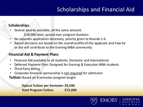 Emory Evening Mba Tuition evening mba admissions ins and outs