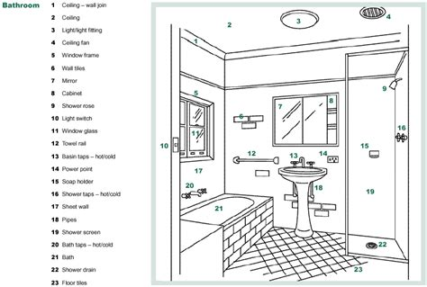 bathroom items list section repairs guide community services