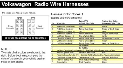 vw touran stereo wiring diagram efcaviation