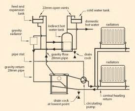 central heating boiler wiring diagram get free image about wiring diagram
