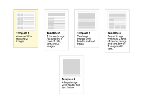 2 New Marketing Options For Fba Sellers On Amazon S Brand Registry Enhanced Brand Content Templates