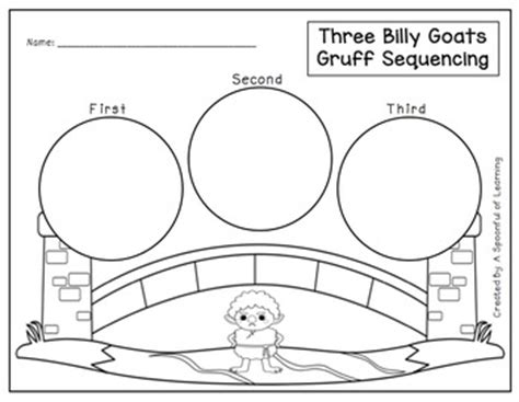 3 Billy Goats Gruff Sequencing Worksheet by The Three Billy Goats Gruff Literacy Activities By A