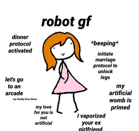 Gf Meme - robot gf ideal gf know your meme